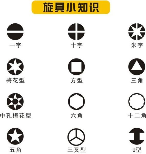 Screwdriver head shape icons Free CDR Vectors Art