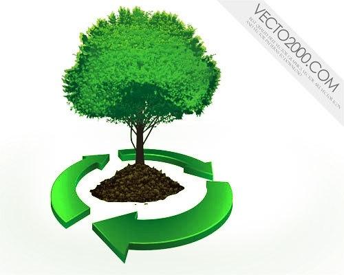 Recycle concept Free CDR Vectors Art