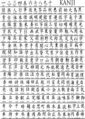 Kanji Pack Free CDR Vectors Art